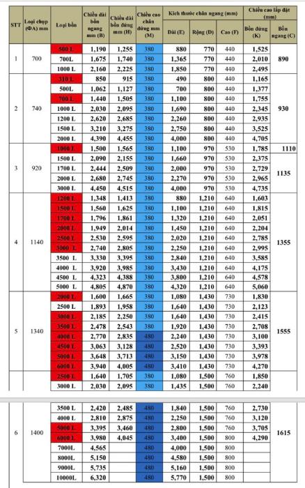 Bồn nước inox Tân Á I5000 ngang SUS 304